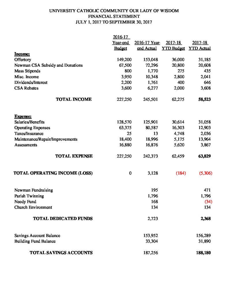 thumbnail of Financial Summary 093017
